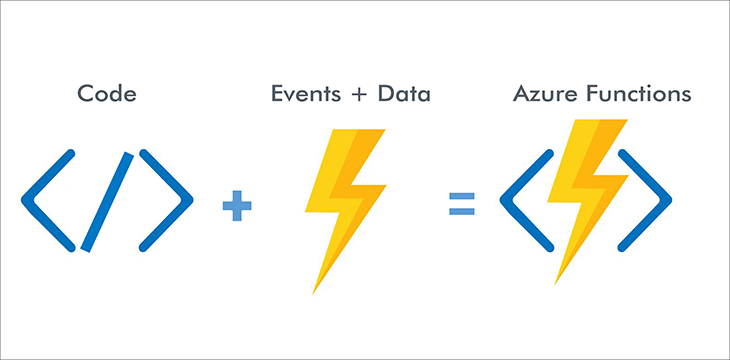 Azure Functions, Serverless architecture in action - Saman's Blog
