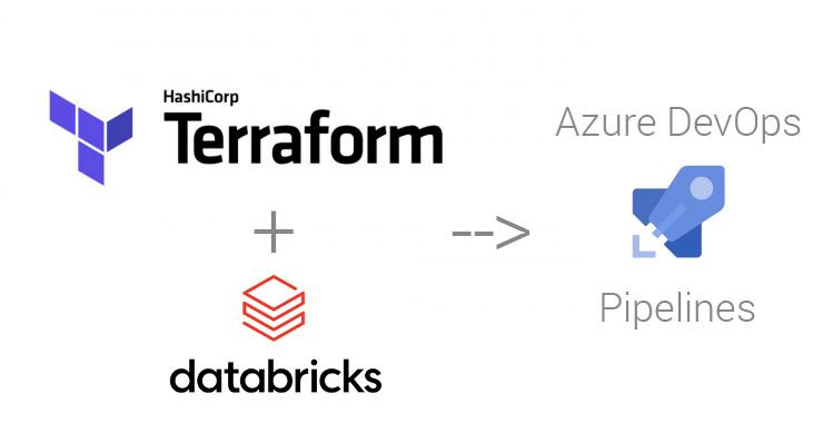 Terraform + DataBricks -> AzOps